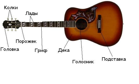 На худой конец можно использовать ...: svetgorod.ru/230